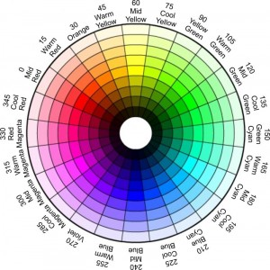 84697-Labeled_Color_Wheel